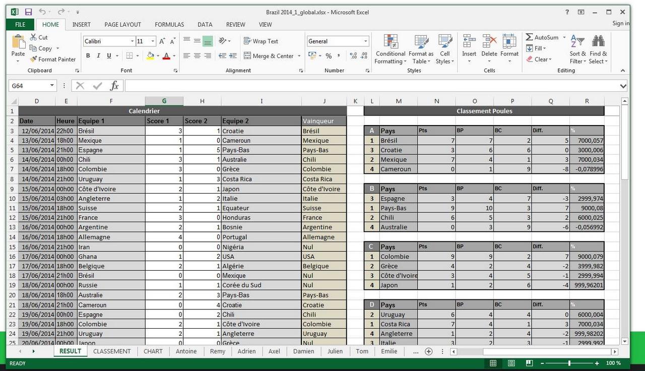 Pronostiquer sur la Coupe du Monde avec une feuille Excel : pourquoi c'est une mauvaise idée